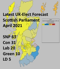 Latest UK-Elect Scottish Parliament Forecast
