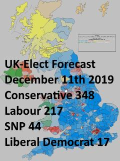 Latest UK General Election Forecast