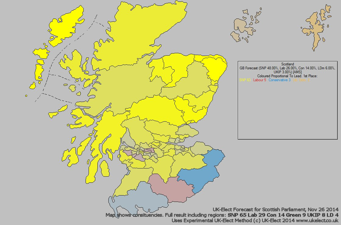 UK-Elect Scottish Parliament Forecast 26th November 2014
