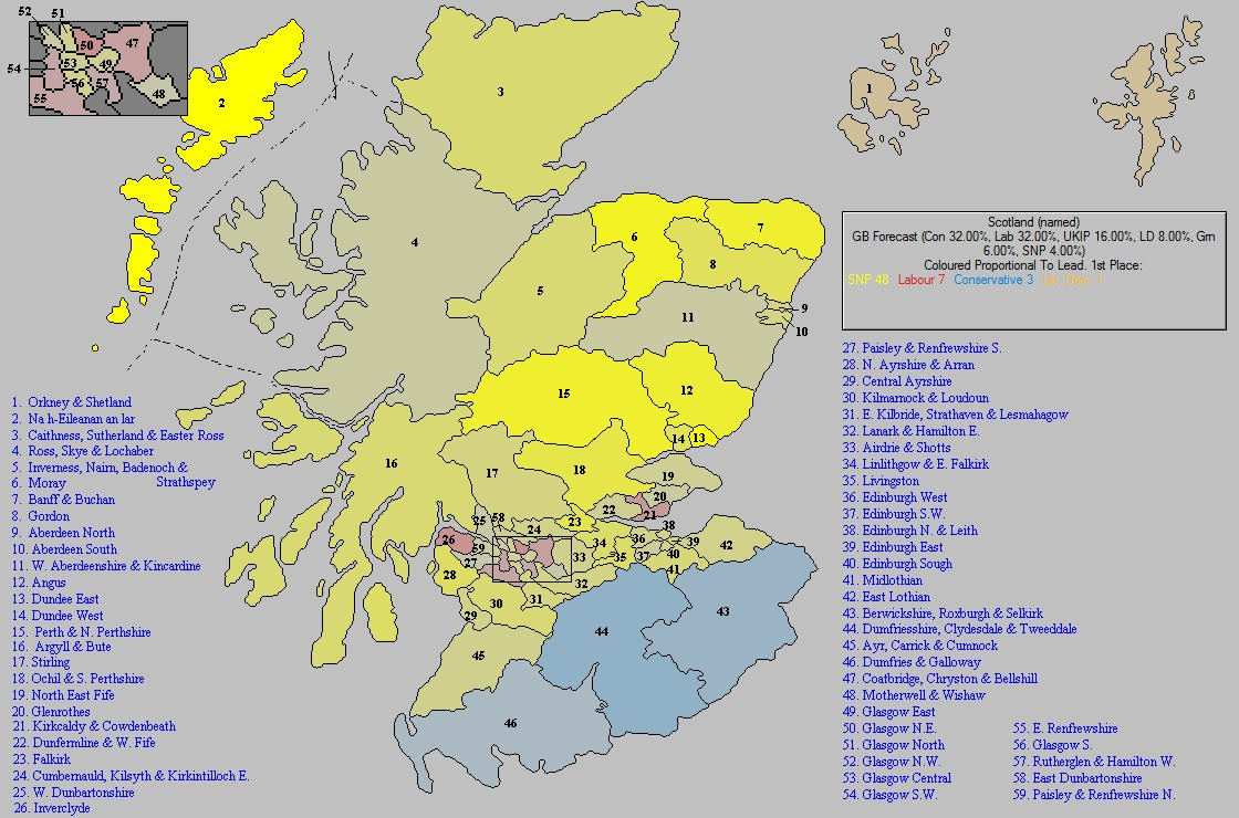 UK-Elect General Election Forecast 1st December 2014 (Scottish Constituencies)